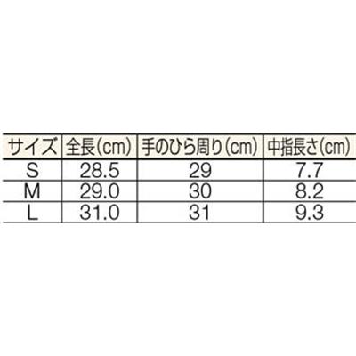 オカモト イージーグローブ716ポリHD L 500枚入 716L