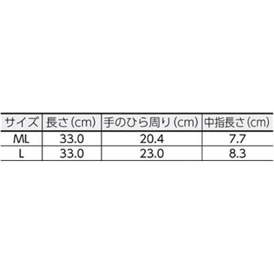 オカモト サーモハッポウML OG-005ML