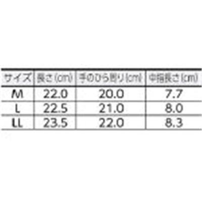 TRUSCO エムテックプラスLサイズ TPMG-L