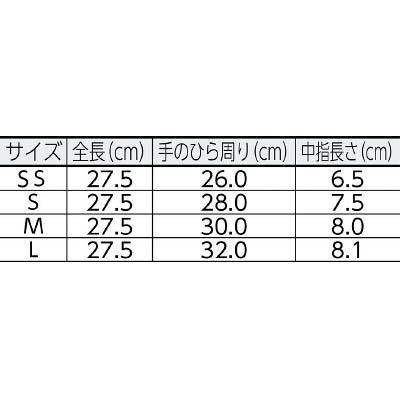 オカモト イージーグローブ728BポリLD外エンボスブルー M 100枚入728BM