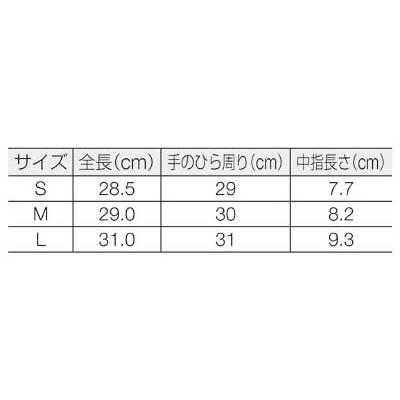 オカモト イージーグローブ716ポリHD M 500枚入 716M