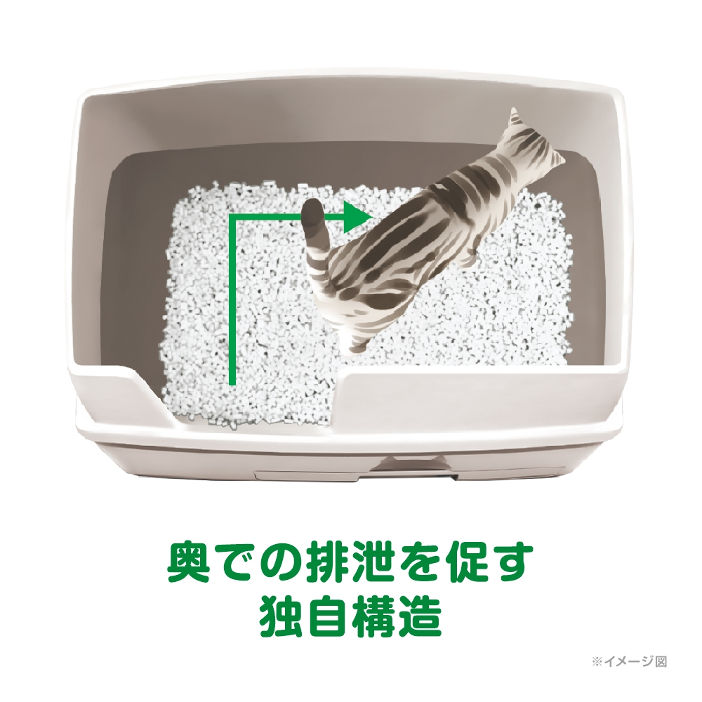 ◎デオトイレ快適ワイド 本体セット【猫用システムトイレ】