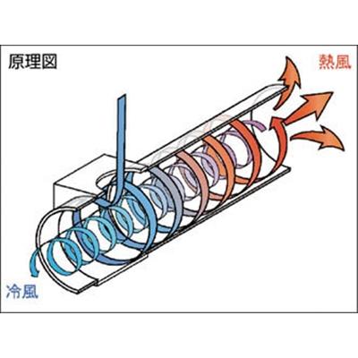 日本精器 高性能ジェットクーラ300L BN-VT300K