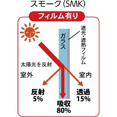 TRUSCO 遮光・遮熱フィルム 900X1800 スモーク  TSF-9018-SMK